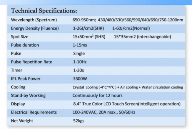IPL Specifications