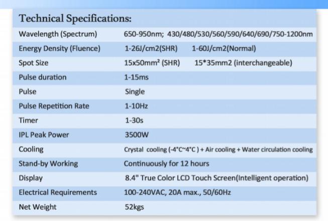 IPL Specifications